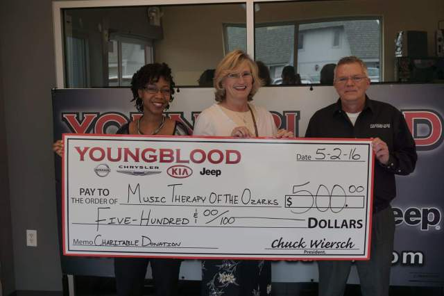 youngbloodcheckpresentation